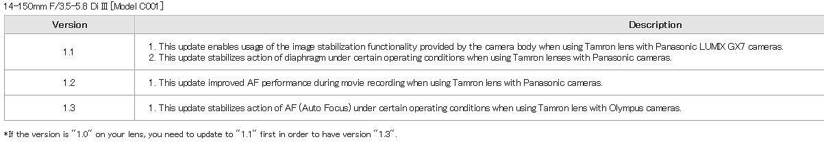 Update Information in Detail